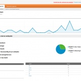 Example of Google analytics by Jonas Lundman
